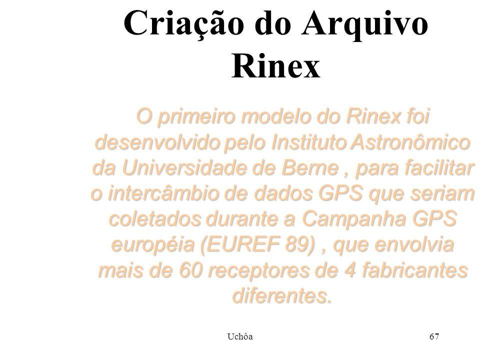 Uchôa66 Software A Software B Receptor A Receptor B Rinex Intercâmbio Rinex