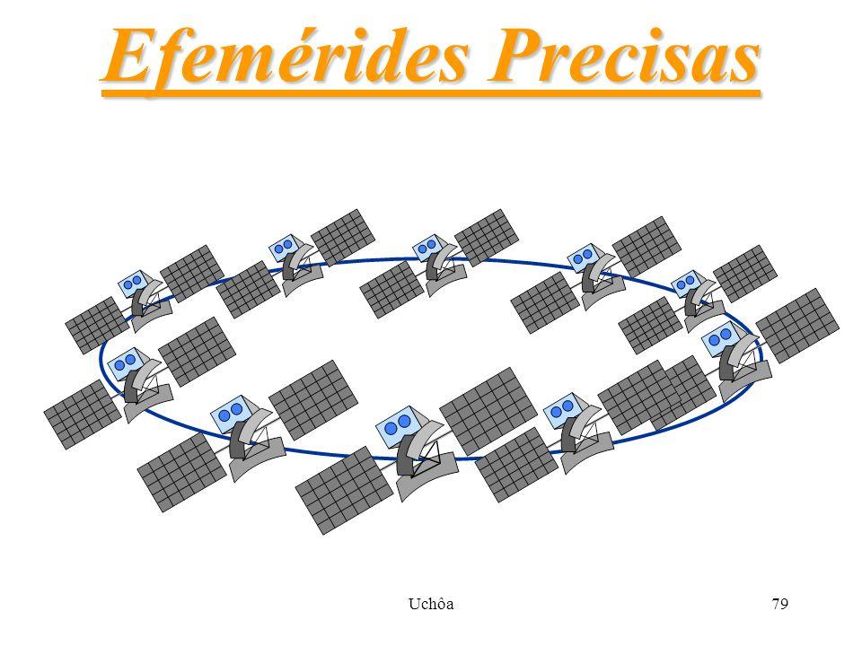 Uchôa78 Elementos Keplerianos ( X ( t ), Y (t), Z (t) ) toe BroadCast