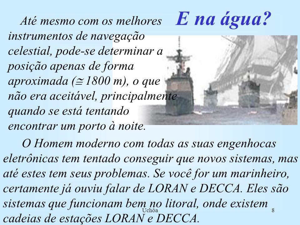 Uchôa7 O que é GPS. Quando o Homem começou a explorar os oceanos, o problema ficou ainda pior.
