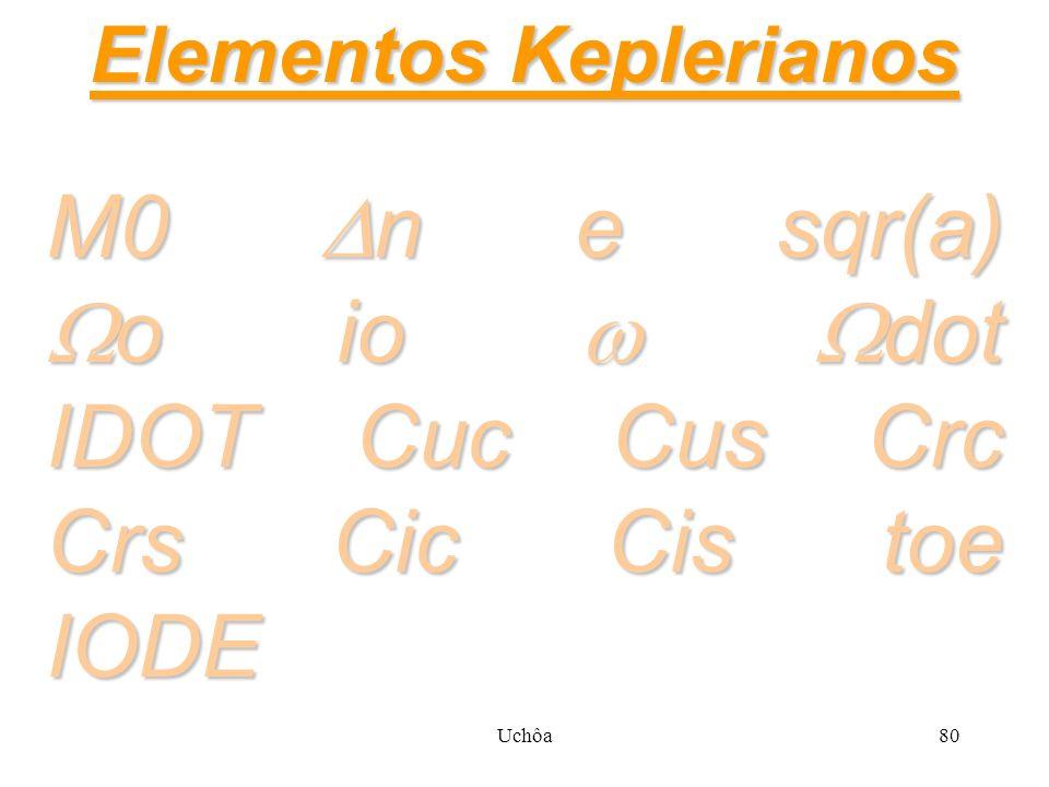 Uchôa79 Efemérides Precisas