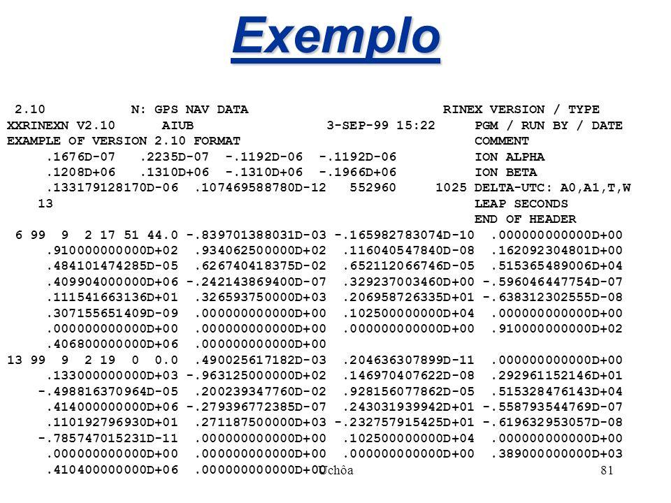 Uchôa80 Elementos Keplerianos M0 n e sqr(a) o io dot IDOT Cuc Cus Crc Crs Cic Cis toe IODE