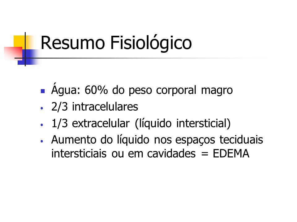 Resumo Fisiológico Água: 60% do peso corporal magro 2/3 intracelulares 1/3 extracelular (líquido intersticial) Aumento do líquido nos espaços teciduai