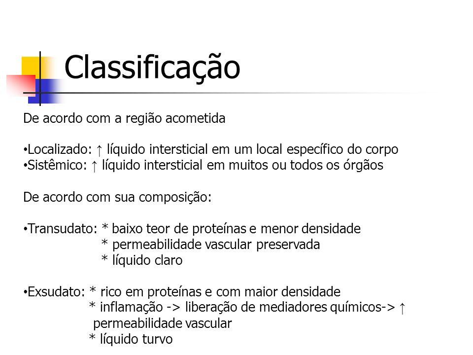 Classificação De acordo com a região acometida Localizado: líquido intersticial em um local específico do corpo Sistêmico: líquido intersticial em mui