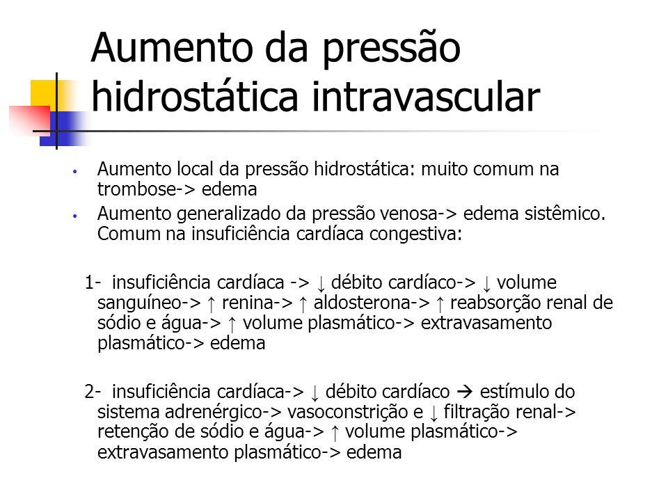 Aumento da pressão hidrostática intravascular Aumento local da pressão hidrostática: muito comum na trombose-> edema Aumento generalizado da pressão v