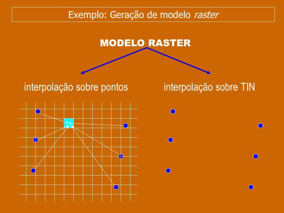 Exemplo: Geração de modelo raster MODELO RASTER interpolação sobre pontosinterpolação sobre TIN