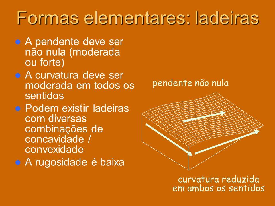 A pendente deve ser não nula (moderada ou forte) A curvatura deve ser moderada em todos os sentidos Podem existir ladeiras com diversas combinações de