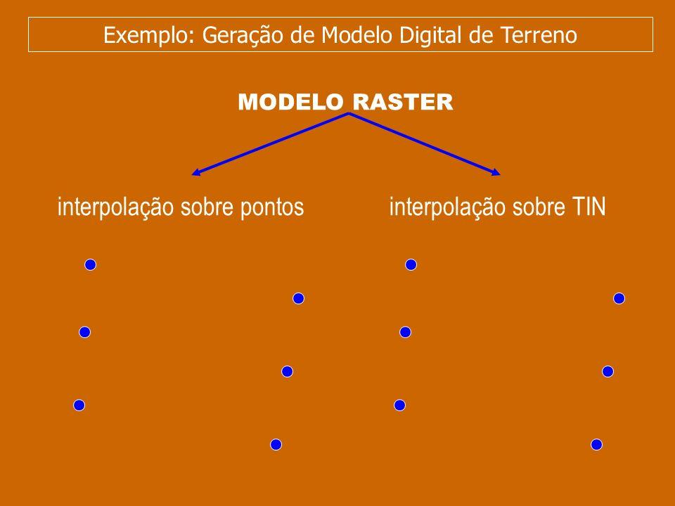 MODELO RASTER interpolação sobre pontosinterpolação sobre TIN Exemplo: Geração de Modelo Digital de Terreno