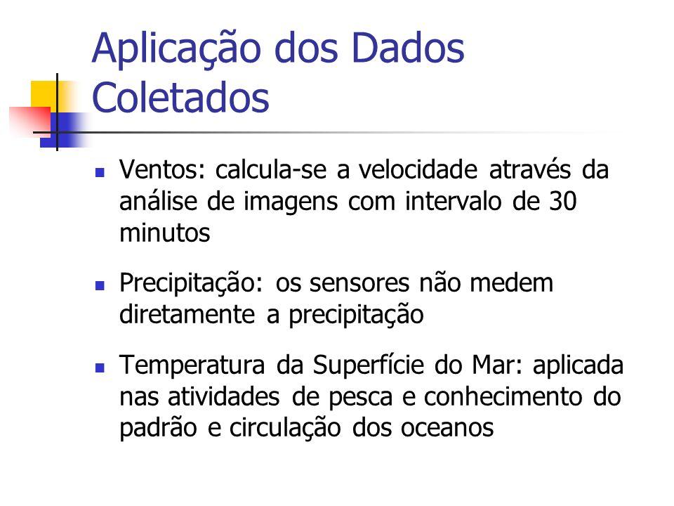 Aplicação dos Dados Coletados Ventos: calcula-se a velocidade através da análise de imagens com intervalo de 30 minutos Precipitação: os sensores não