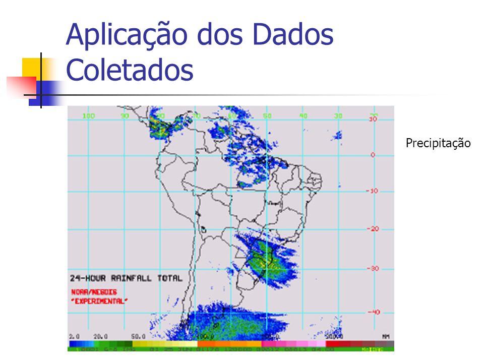 Aplicação dos Dados Coletados Precipitação