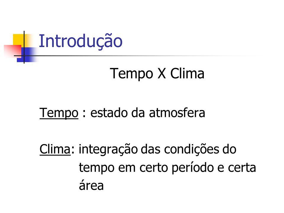 Introdução Tempo X Clima Tempo : estado da atmosfera Clima: integração das condições do tempo em certo período e certa área
