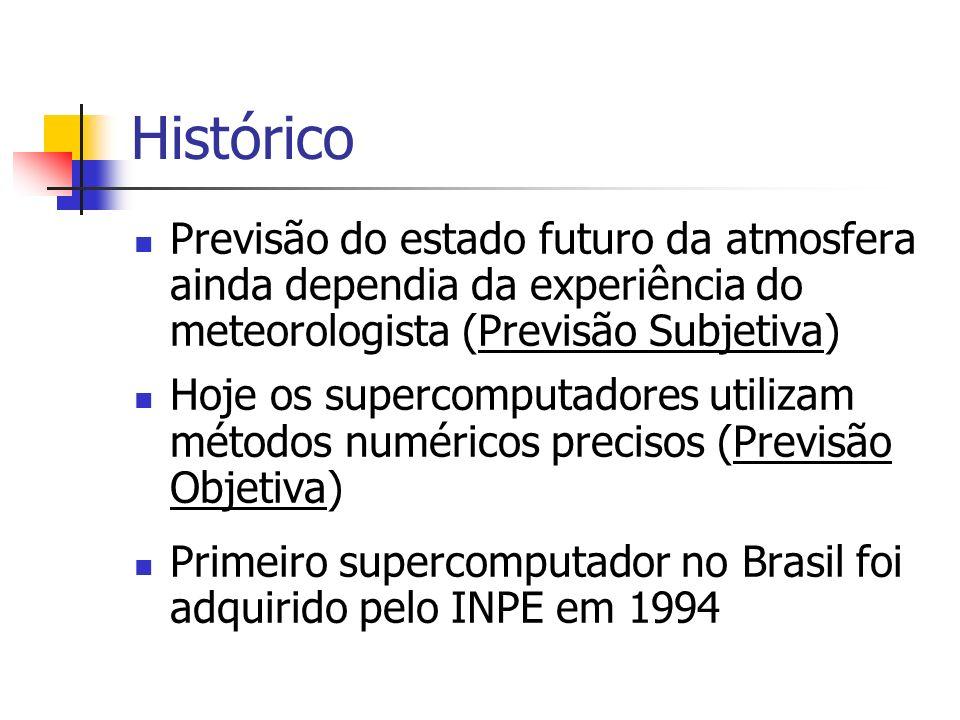 Histórico Previsão do estado futuro da atmosfera ainda dependia da experiência do meteorologista (Previsão Subjetiva) Hoje os supercomputadores utiliz