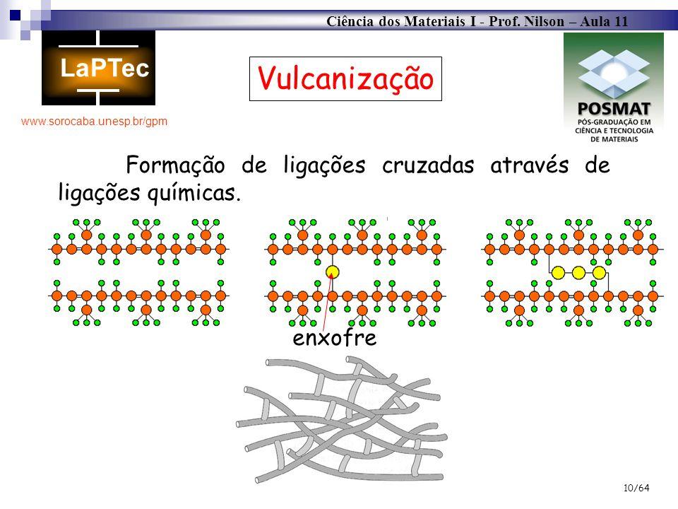 Ciência dos Materiais I - Prof. Nilson – Aula 11 www.sorocaba.unesp.br/gpm 10/64 enxofre Vulcanização Formação de ligações cruzadas através de ligaçõe