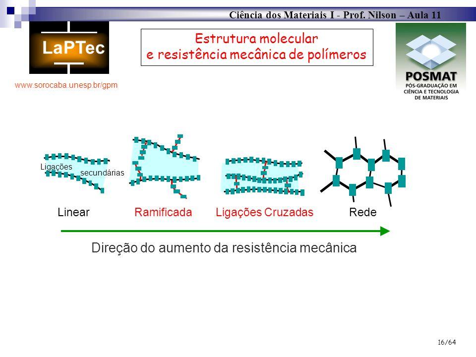 Ciência dos Materiais I - Prof. Nilson – Aula 11 www.sorocaba.unesp.br/gpm 16/64 Direção do aumento da resistência mecânica RamificadaLigações Cruzada