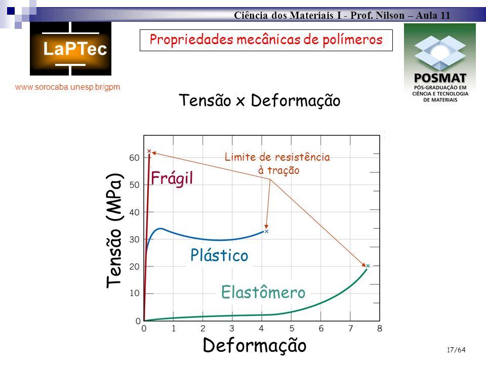 Ciência dos Materiais I - Prof. Nilson – Aula 11 www.sorocaba.unesp.br/gpm 17/64 Deformação Tensão (MPa) Plástico Elastômero Frágil Propriedades mecân