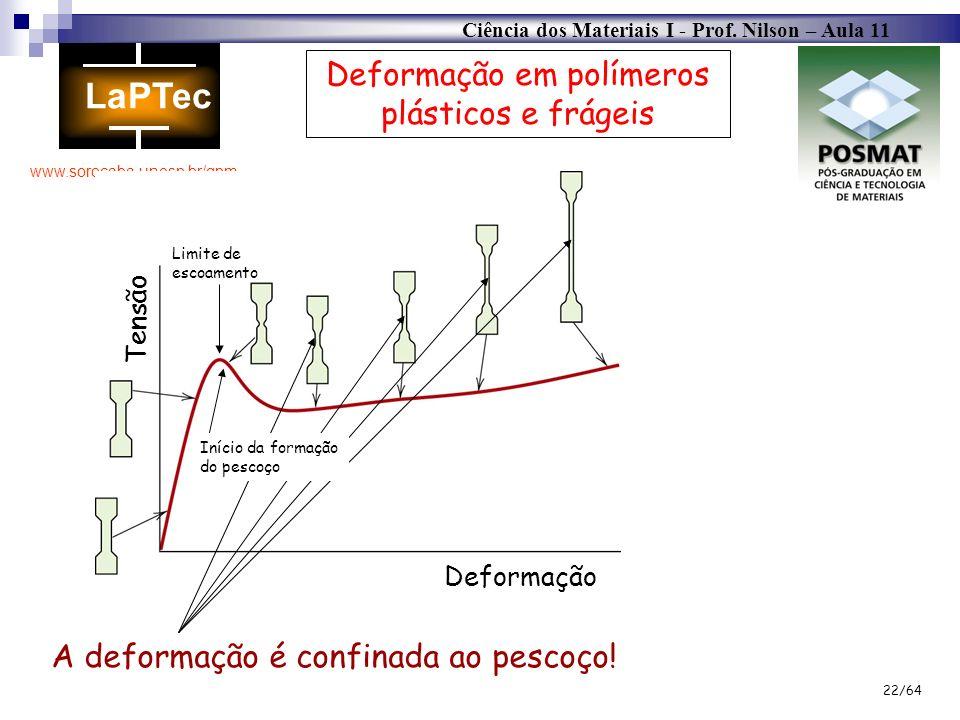 Ciência dos Materiais I - Prof. Nilson – Aula 11 www.sorocaba.unesp.br/gpm 22/64 Deformação em polímeros plásticos e frágeis Deformação Tensão Limite