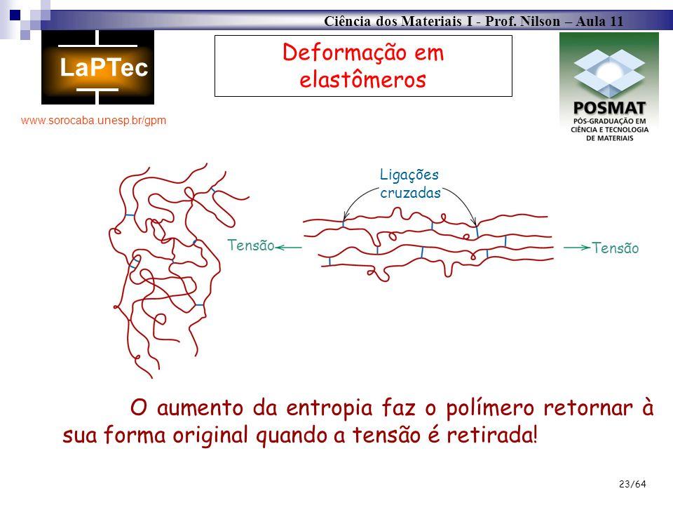 Ciência dos Materiais I - Prof. Nilson – Aula 11 www.sorocaba.unesp.br/gpm 23/64 Deformação em elastômeros Ligações cruzadas Tensão O aumento da entro