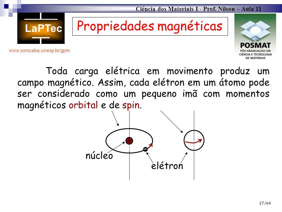 Ciência dos Materiais I - Prof. Nilson – Aula 11 www.sorocaba.unesp.br/gpm 27/64 Propriedades magnéticas Toda carga elétrica em movimento produz um ca