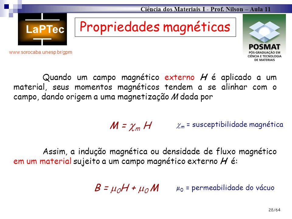 Ciência dos Materiais I - Prof. Nilson – Aula 11 www.sorocaba.unesp.br/gpm 28/64 Propriedades magnéticas Quando um campo magnético externo H é aplicad