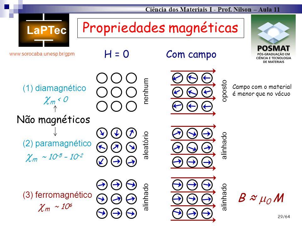 Ciência dos Materiais I - Prof. Nilson – Aula 11 www.sorocaba.unesp.br/gpm 29/64 Propriedades magnéticas (1) diamagnético nenhum oposto (2) paramagnét