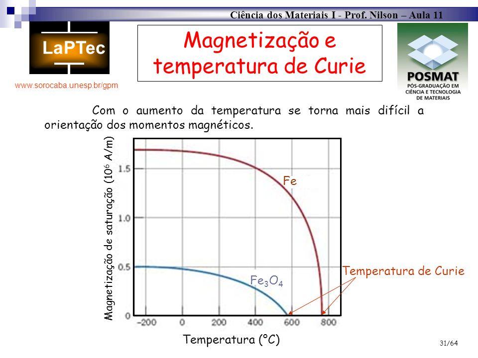Ciência dos Materiais I - Prof. Nilson – Aula 11 www.sorocaba.unesp.br/gpm 31/64 Magnetização e temperatura de Curie Magnetização de saturação (10 6 A