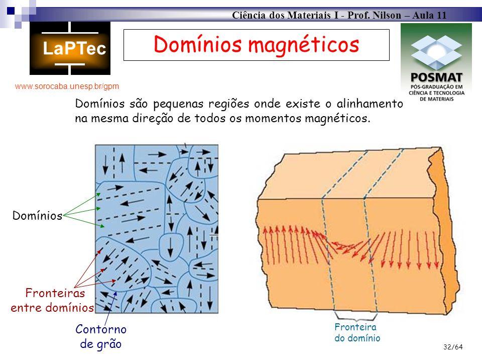Ciência dos Materiais I - Prof. Nilson – Aula 11 www.sorocaba.unesp.br/gpm 32/64 Domínios magnéticos Fronteira do domínio Domínios são pequenas regiõe