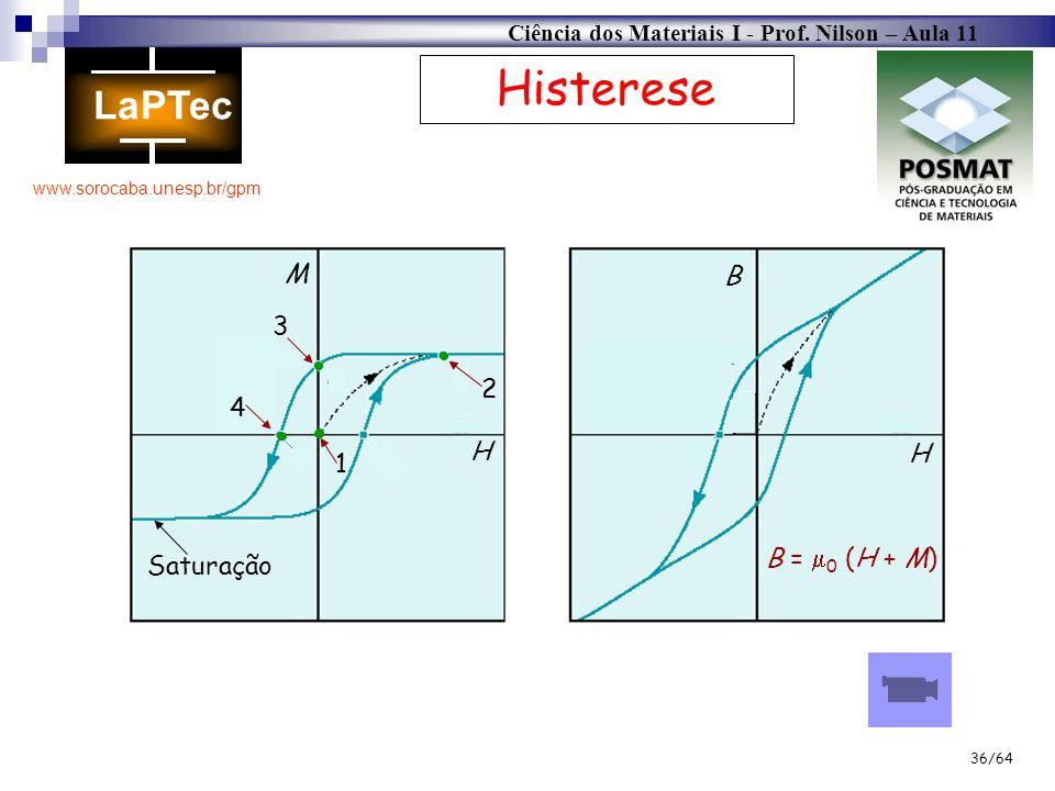 Ciência dos Materiais I - Prof. Nilson – Aula 11 www.sorocaba.unesp.br/gpm 36/64 Histerese 1 2 3 4 M H B H B = 0 (H + M) Saturação
