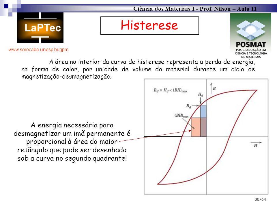 Ciência dos Materiais I - Prof. Nilson – Aula 11 www.sorocaba.unesp.br/gpm 38/64 Histerese A área no interior da curva de histerese representa a perda