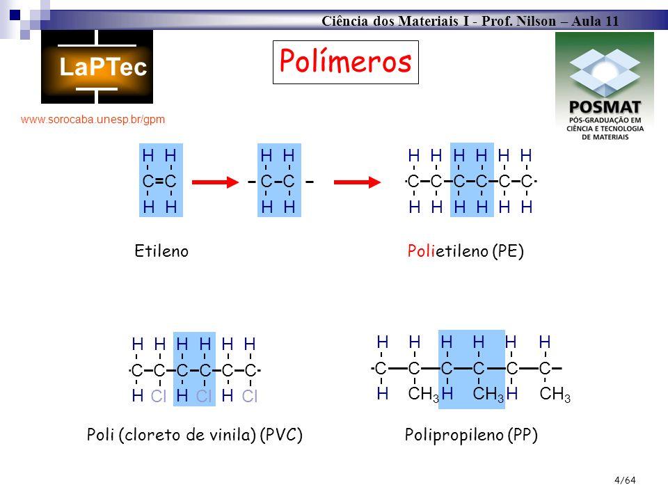 Ciência dos Materiais I - Prof. Nilson – Aula 11 www.sorocaba.unesp.br/gpm 4/64 CCCCCC HHHHHH HHHHHH Polietileno (PE) Cl CCCCCC HHH HHHHHH Poli (clore