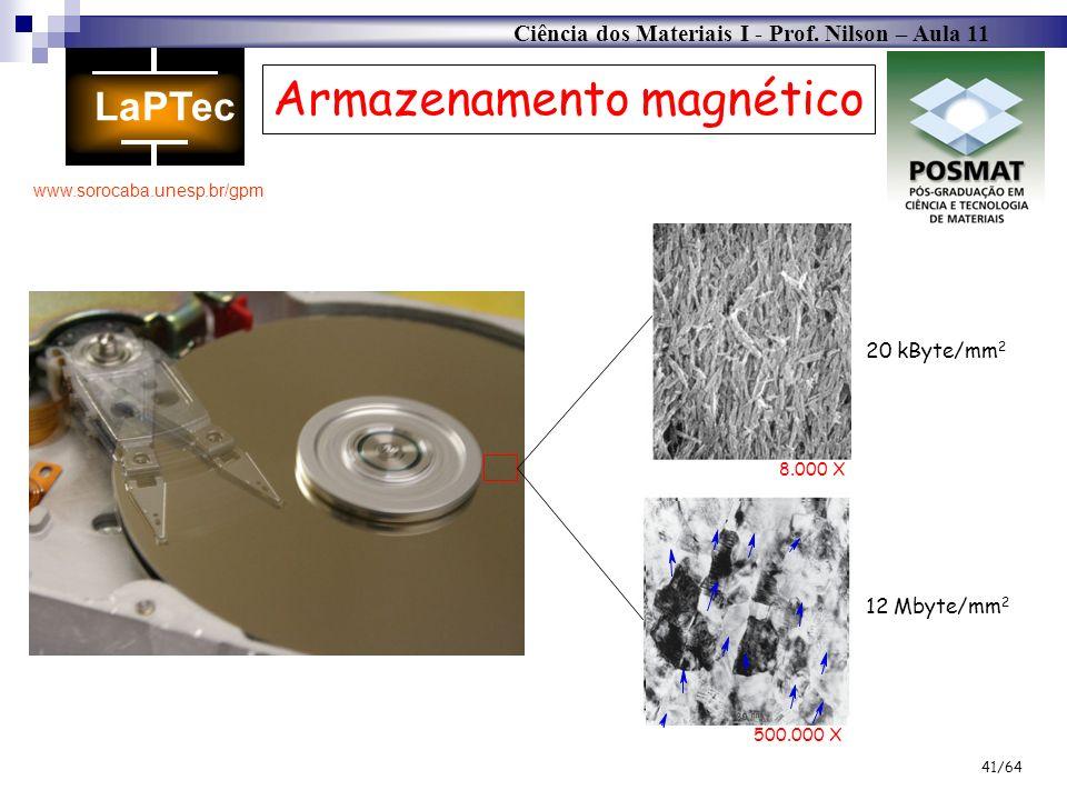 Ciência dos Materiais I - Prof. Nilson – Aula 11 www.sorocaba.unesp.br/gpm 41/64 Armazenamento magnético 20 kByte/mm 2 12 Mbyte/mm 2 500.000 X 8.000 X