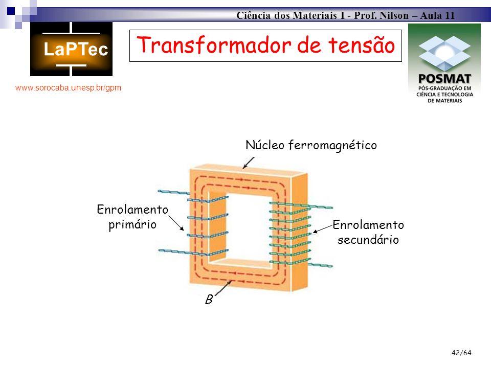 Ciência dos Materiais I - Prof. Nilson – Aula 11 www.sorocaba.unesp.br/gpm 42/64 B Enrolamento primário Enrolamento secundário Núcleo ferromagnético T