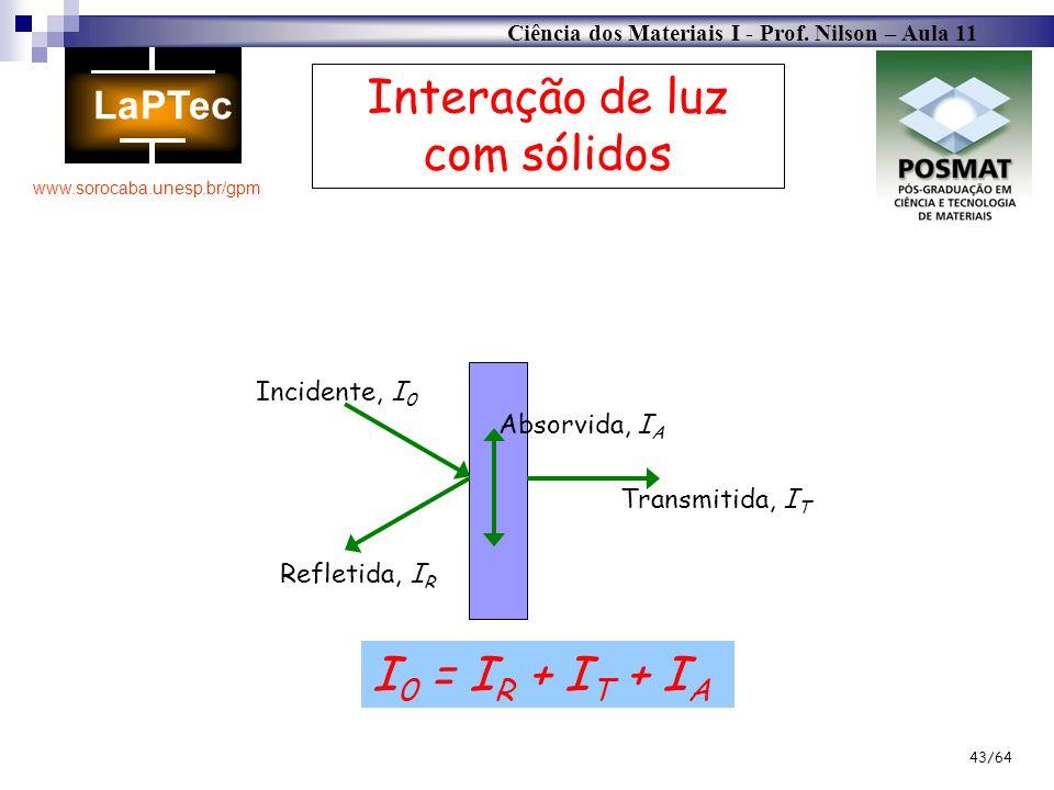 Ciência dos Materiais I - Prof. Nilson – Aula 11 www.sorocaba.unesp.br/gpm 43/64 Interação de luz com sólidos Incidente, I 0 Refletida, I R Transmitid
