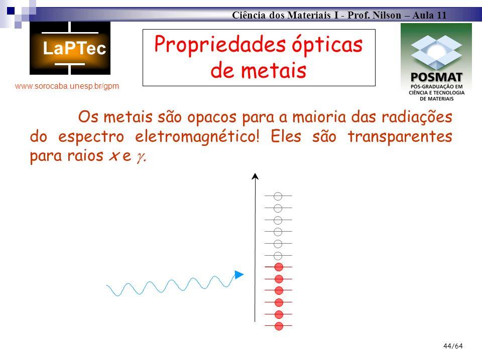 Ciência dos Materiais I - Prof. Nilson – Aula 11 www.sorocaba.unesp.br/gpm 44/64 Propriedades ópticas de metais Os metais são opacos para a maioria da