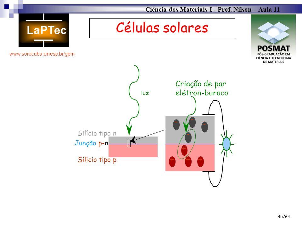 Ciência dos Materiais I - Prof. Nilson – Aula 11 www.sorocaba.unesp.br/gpm 45/64 Células solares Silício tipo n Silício tipo p Junção p-n luz + - +++