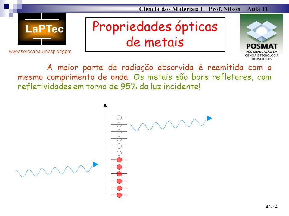 Ciência dos Materiais I - Prof. Nilson – Aula 11 www.sorocaba.unesp.br/gpm 46/64 Propriedades ópticas de metais A maior parte da radiação absorvida é
