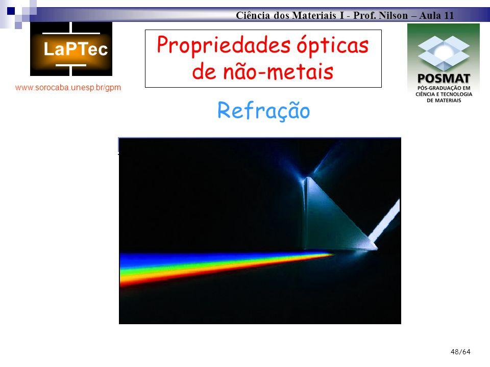 Ciência dos Materiais I - Prof. Nilson – Aula 11 www.sorocaba.unesp.br/gpm 48/64 Propriedades ópticas de não-metais Refração