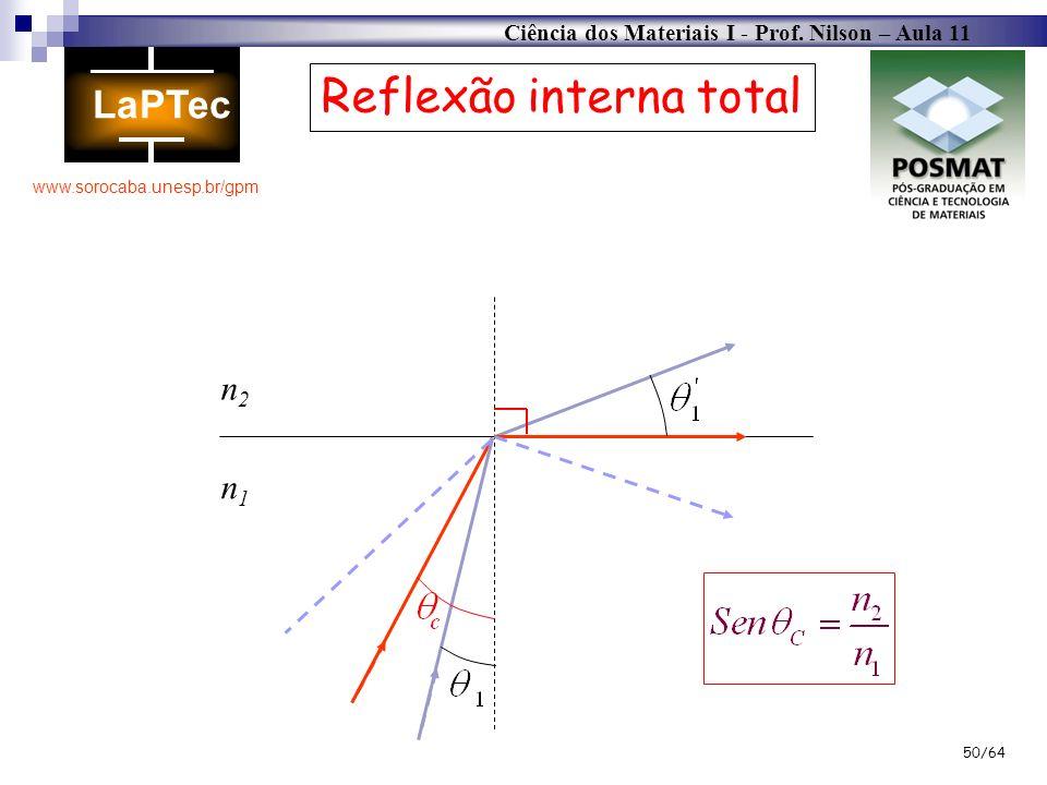 Ciência dos Materiais I - Prof. Nilson – Aula 11 www.sorocaba.unesp.br/gpm 50/64 Reflexão interna total n1n1 n2n2