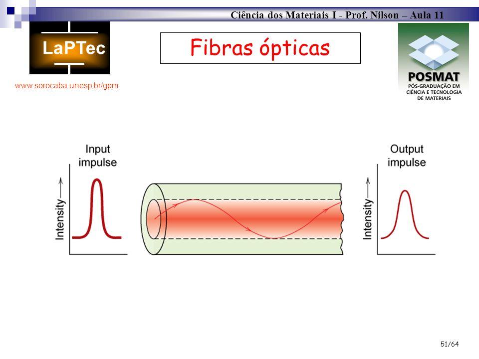 Ciência dos Materiais I - Prof. Nilson – Aula 11 www.sorocaba.unesp.br/gpm 51/64 Fibras ópticas