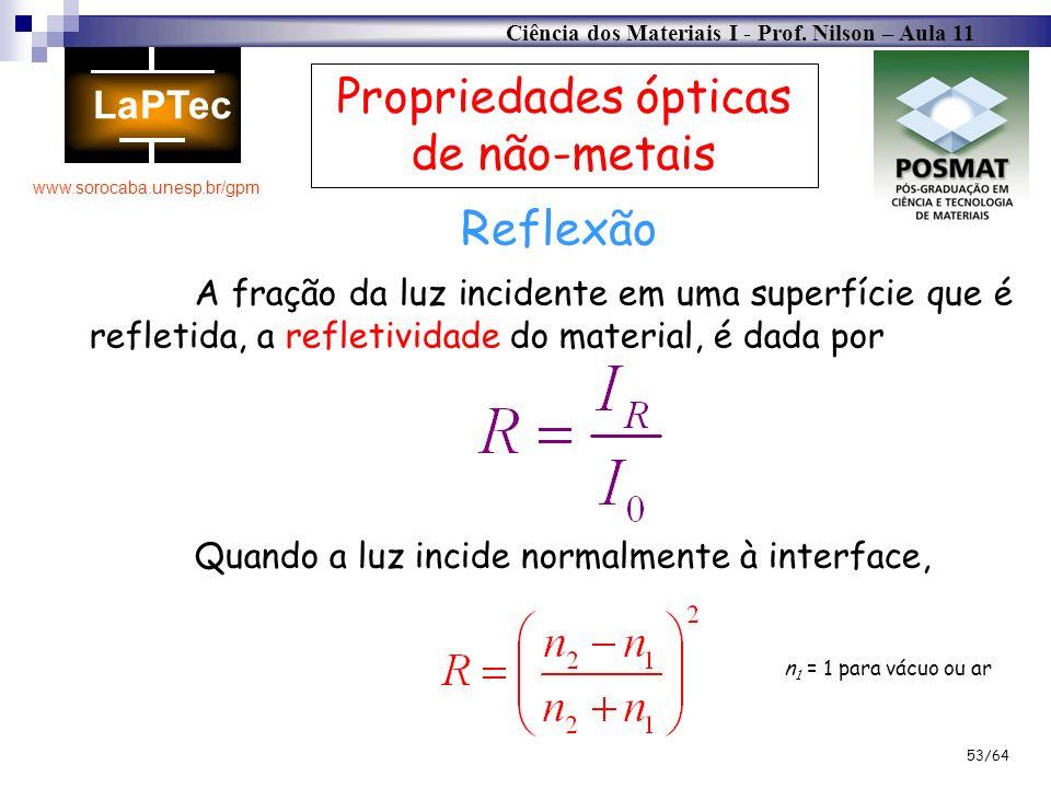 Ciência dos Materiais I - Prof. Nilson – Aula 11 www.sorocaba.unesp.br/gpm 53/64 Propriedades ópticas de não-metais Reflexão A fração da luz incidente