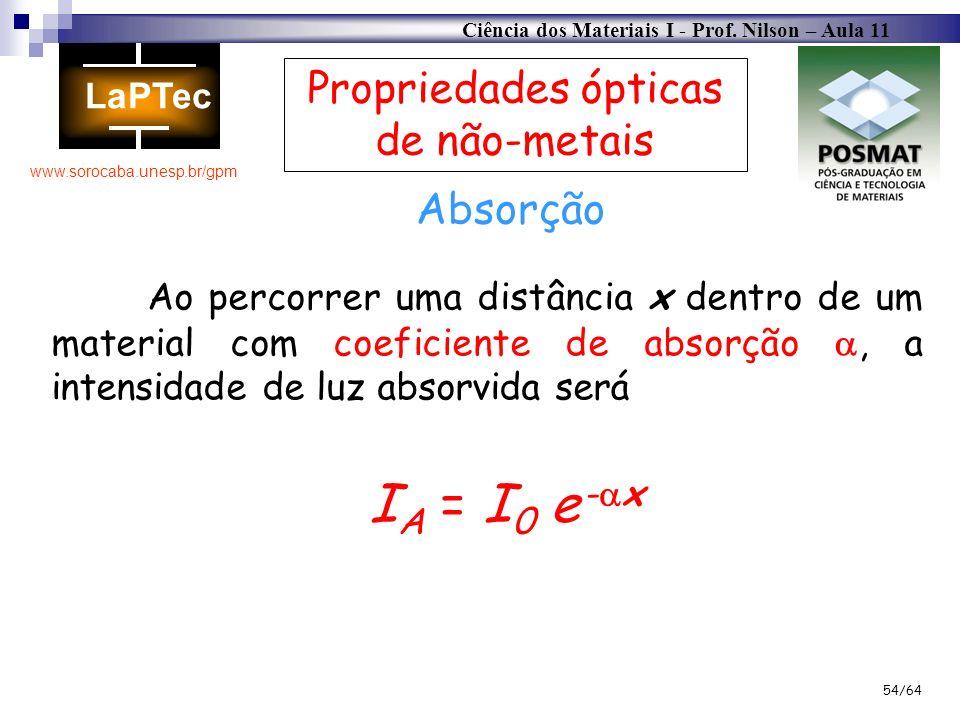 Ciência dos Materiais I - Prof. Nilson – Aula 11 www.sorocaba.unesp.br/gpm 54/64 Propriedades ópticas de não-metais Absorção Ao percorrer uma distânci