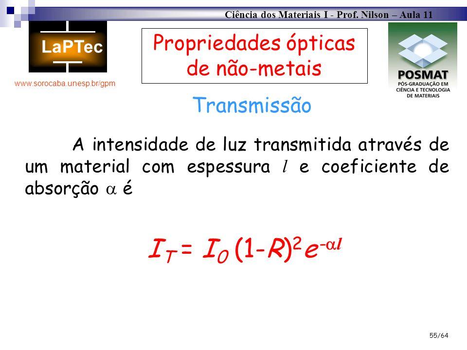 Ciência dos Materiais I - Prof. Nilson – Aula 11 www.sorocaba.unesp.br/gpm 55/64 Propriedades ópticas de não-metais Transmissão A intensidade de luz t