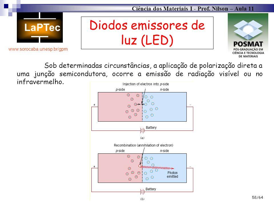 Ciência dos Materiais I - Prof. Nilson – Aula 11 www.sorocaba.unesp.br/gpm 58/64 Diodos emissores de luz (LED) Sob determinadas circunstâncias, a apli