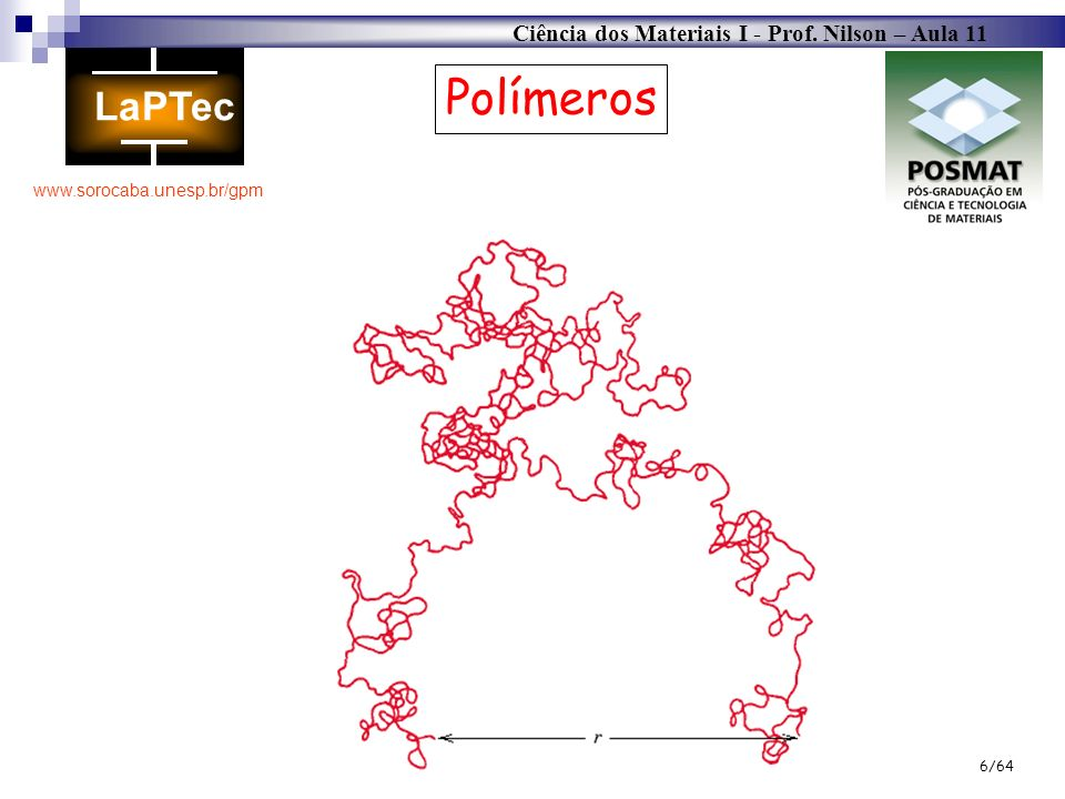 Ciência dos Materiais I - Prof. Nilson – Aula 11 www.sorocaba.unesp.br/gpm 6/64 Polímeros