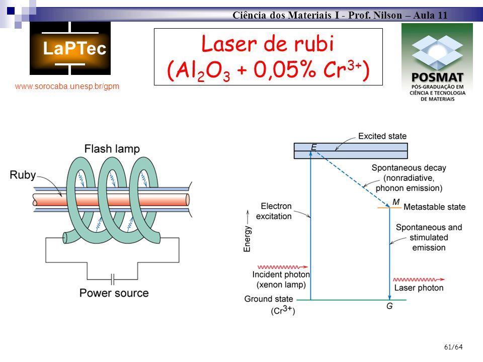 Ciência dos Materiais I - Prof. Nilson – Aula 11 www.sorocaba.unesp.br/gpm 61/64 Laser de rubi (Al 2 O 3 + 0,05% Cr 3+ )