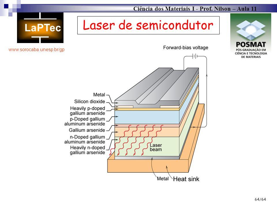 Ciência dos Materiais I - Prof. Nilson – Aula 11 www.sorocaba.unesp.br/gpm 64/64 Laser de semicondutor