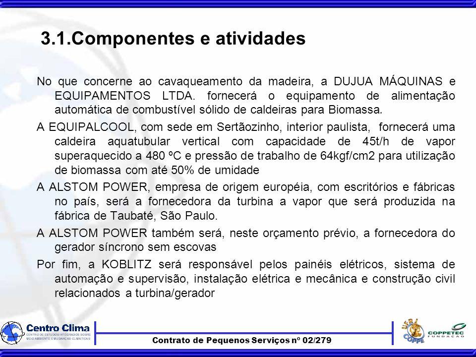 Contrato de Pequenos Serviços nº 02/279 3.1.Componentes e atividades No que concerne ao cavaqueamento da madeira, a DUJUA MÁQUINAS e EQUIPAMENTOS LTDA.