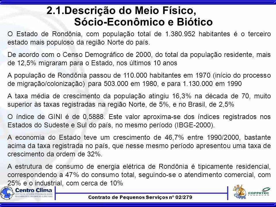 Contrato de Pequenos Serviços nº 02/279 2.1.Descrição do Meio Físico, Sócio-Econômico e Biótico O Estado de Rondônia, com população total de 1.380.952 habitantes é o terceiro estado mais populoso da região Norte do país.