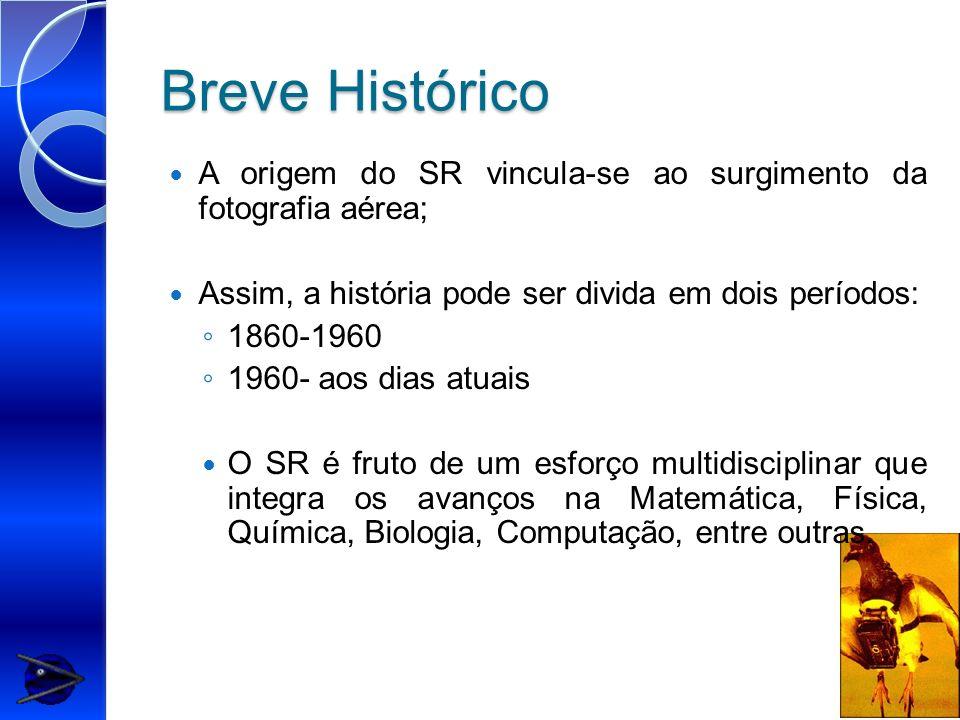 Breve Histórico A origem do SR vincula-se ao surgimento da fotografia aérea; Assim, a história pode ser divida em dois períodos: 1860-1960 1960- aos d