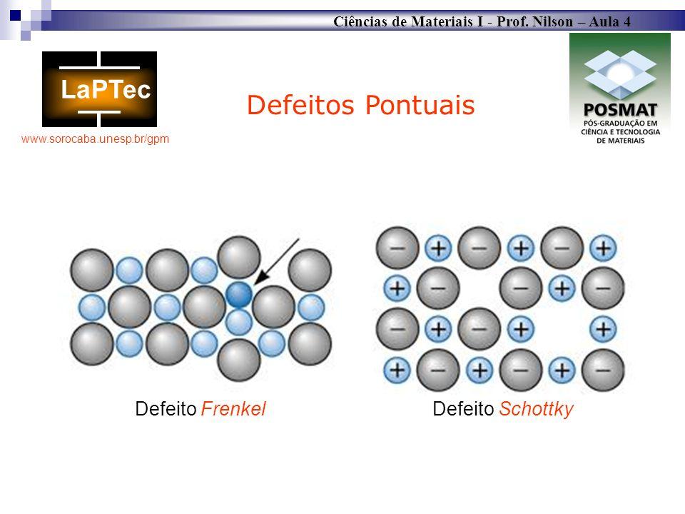 Ciências de Materiais I - Prof. Nilson – Aula 4 www.sorocaba.unesp.br/gpm Defeitos Pontuais Defeito FrenkelDefeito Schottky