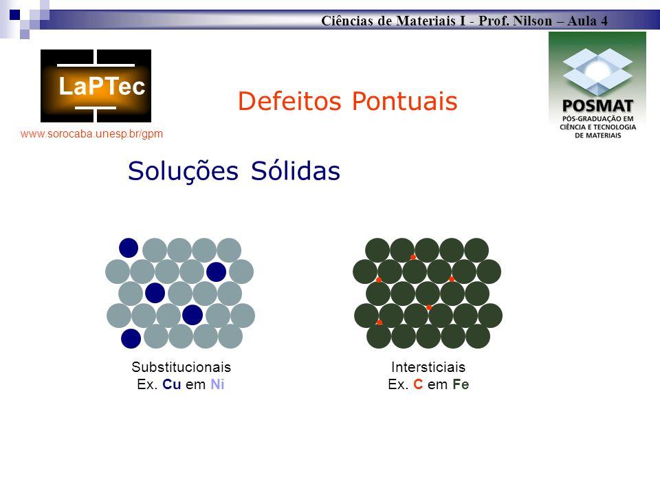 Ciências de Materiais I - Prof. Nilson – Aula 4 www.sorocaba.unesp.br/gpm Defeitos Pontuais Soluções Sólidas Substitucionais Ex. Cu em Ni Intersticiai