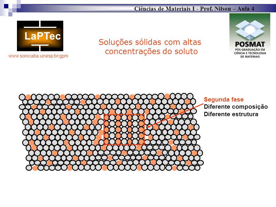 Ciências de Materiais I - Prof. Nilson – Aula 4 www.sorocaba.unesp.br/gpm Soluções sólidas com altas concentrações do soluto Segunda fase Diferente co